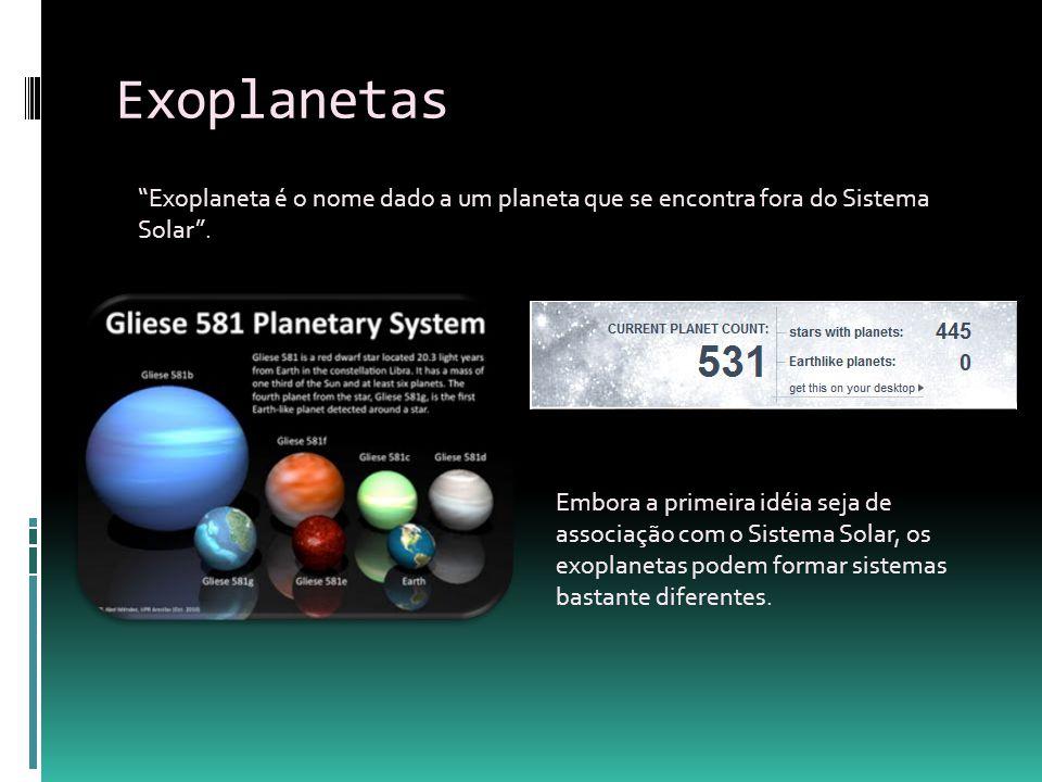 Exoplanetas Exoplaneta é o nome dado a um planeta que se encontra fora do Sistema Solar. Embora a primeira idéia seja de associação com o Sistema Sola