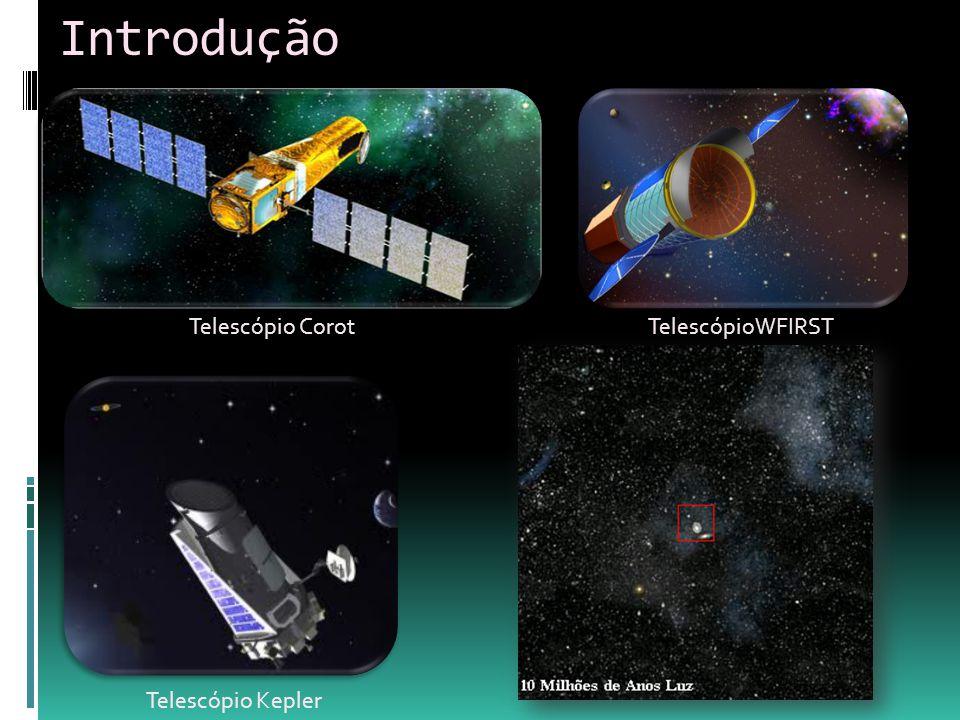 Telescópio CorotTelescópioWFIRST Telescópio Kepler