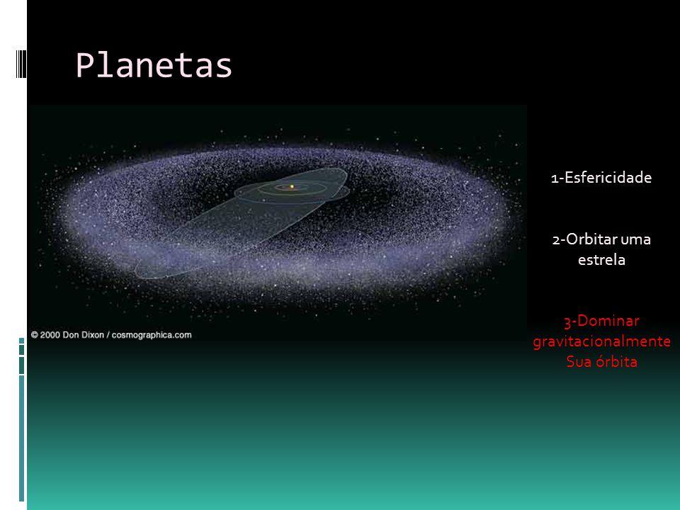 Planetas 1-Esfericidade 2-Orbitar uma estrela 3-Dominar gravitacionalmente Sua órbita