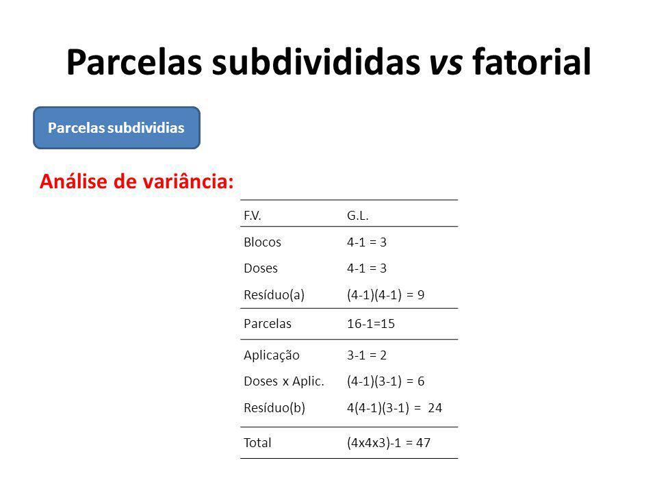 Parcelas subdivididas vs fatorial Análise de variância: F.V.G.L. Blocos4-1 = 3 Doses4-1 = 3 Resíduo(a)(4-1)(4-1) = 9 Parcelas16-1=15 Aplicação3-1 = 2
