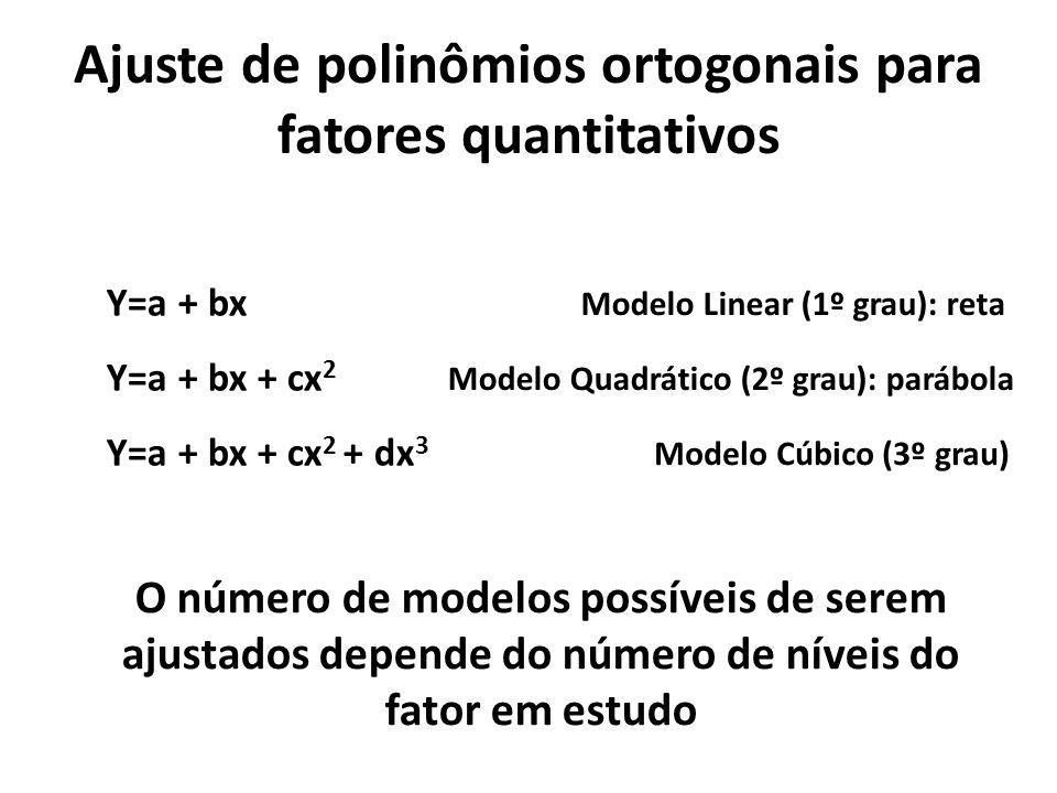 Ajuste de polinômios ortogonais para fatores quantitativos Y=a + bx Modelo Linear (1º grau): reta Y=a + bx + cx 2 Modelo Quadrático (2º grau): parábol