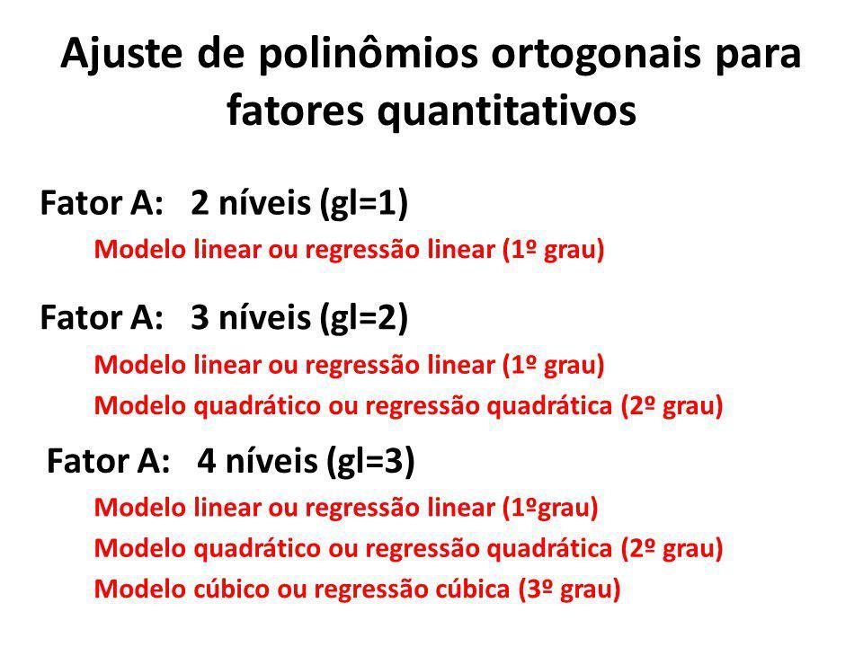 Ajuste de polinômios ortogonais para fatores quantitativos Fator A: 2 níveis (gl=1) Modelo linear ou regressão linear (1º grau) Fator A: 3 níveis (gl=