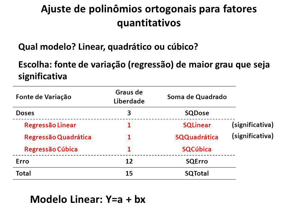 Ajuste de polinômios ortogonais para fatores quantitativos Qual modelo? Linear, quadrático ou cúbico? Fonte de Variação Graus de Liberdade Soma de Qua