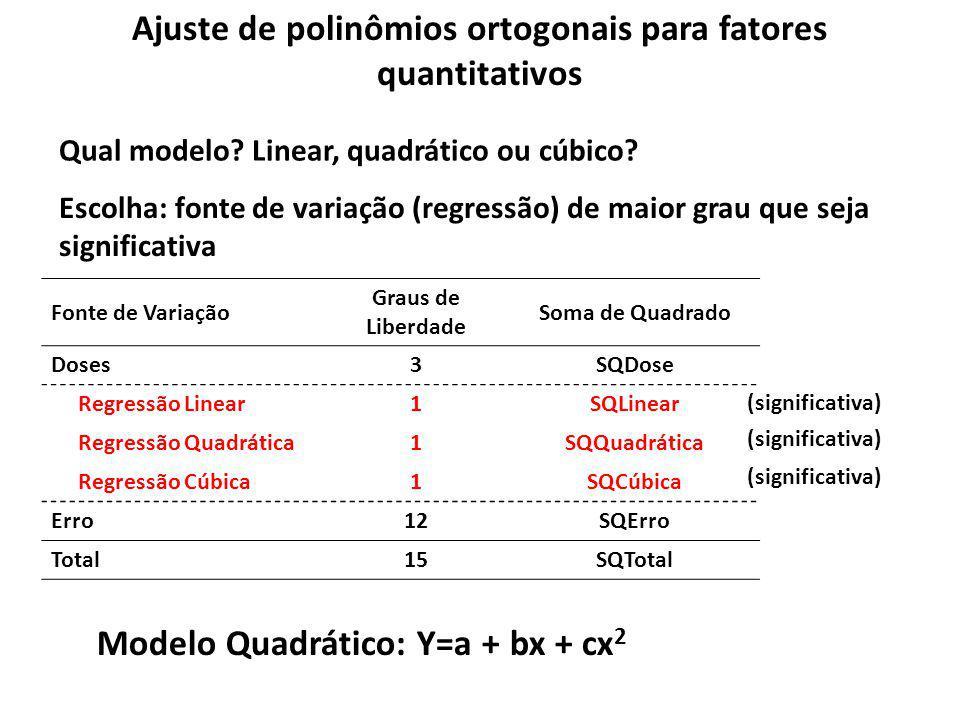 Modelo Quadrático: Y=a + bx + cx 2 Ajuste de polinômios ortogonais para fatores quantitativos Qual modelo? Linear, quadrático ou cúbico? Fonte de Vari