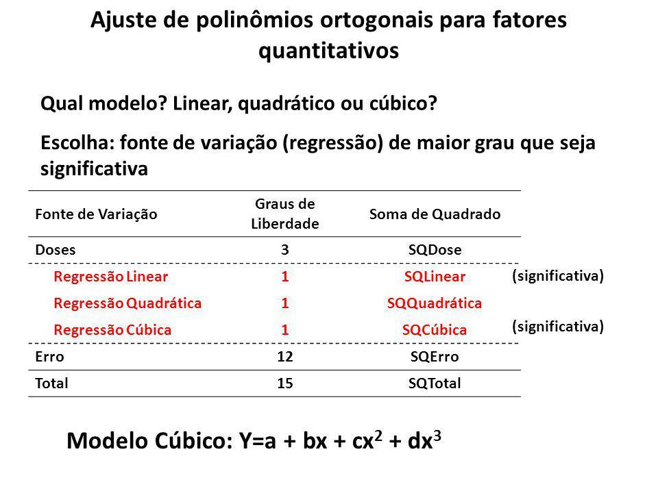 Modelo Cúbico: Y=a + bx + cx 2 + dx 3 Ajuste de polinômios ortogonais para fatores quantitativos Qual modelo? Linear, quadrático ou cúbico? Fonte de V
