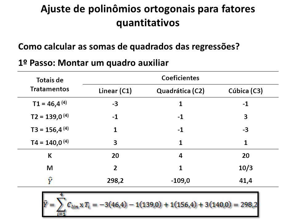 Como calcular as somas de quadrados das regressões? 1º Passo: Montar um quadro auxiliar Totais de Tratamentos Coeficientes Linear (C1)Quadrática (C2)C