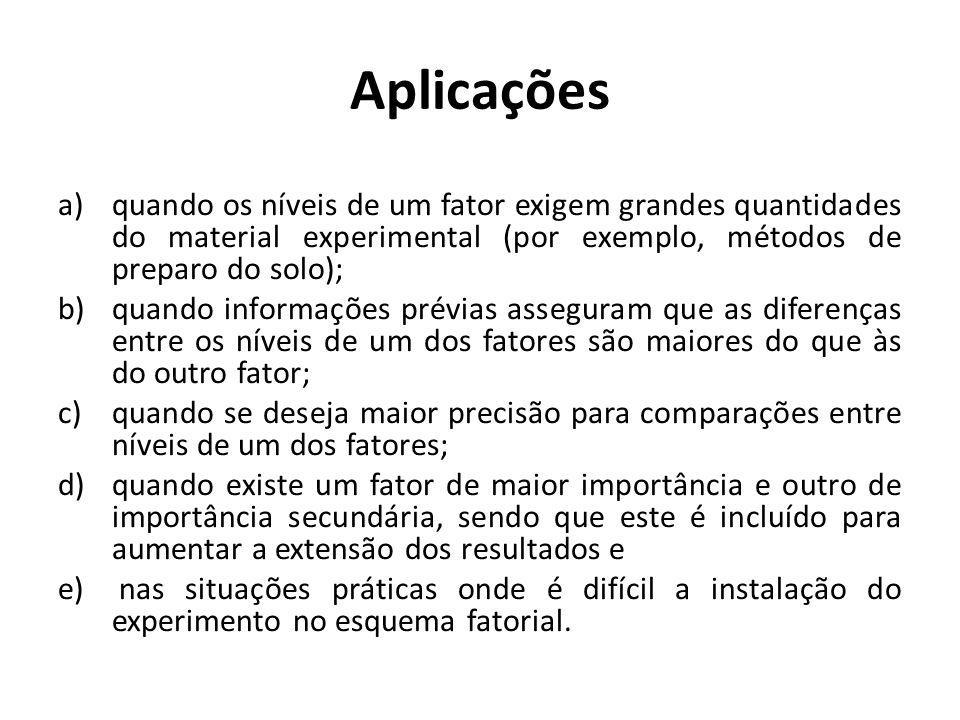 Aplicações a)quando os níveis de um fator exigem grandes quantidades do material experimental (por exemplo, métodos de preparo do solo); b)quando info
