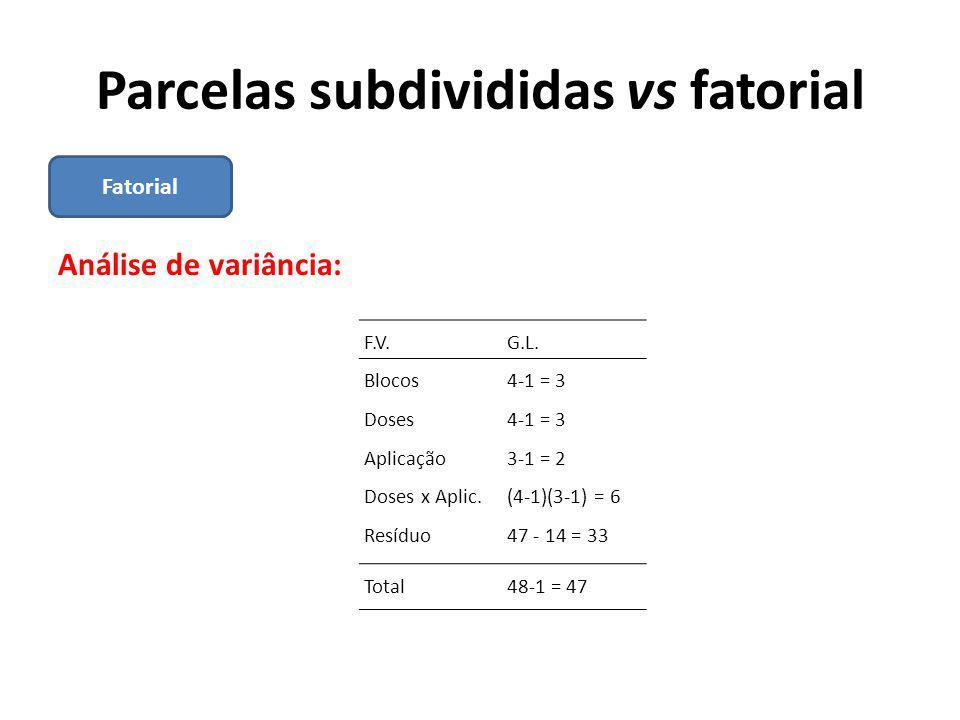 Parcelas subdivididas vs fatorial Análise de variância: Fatorial F.V.G.L. Blocos4-1 = 3 Doses4-1 = 3 Aplicação3-1 = 2 Doses x Aplic.(4-1)(3-1) = 6 Res