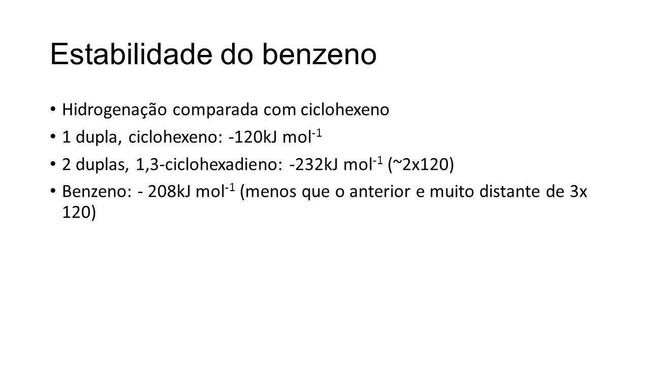 Estabilidade do benzeno Hidrogenação comparada com ciclohexeno 1 dupla, ciclohexeno: -120kJ mol -1 2 duplas, 1,3-ciclohexadieno: -232kJ mol -1 (~2x120