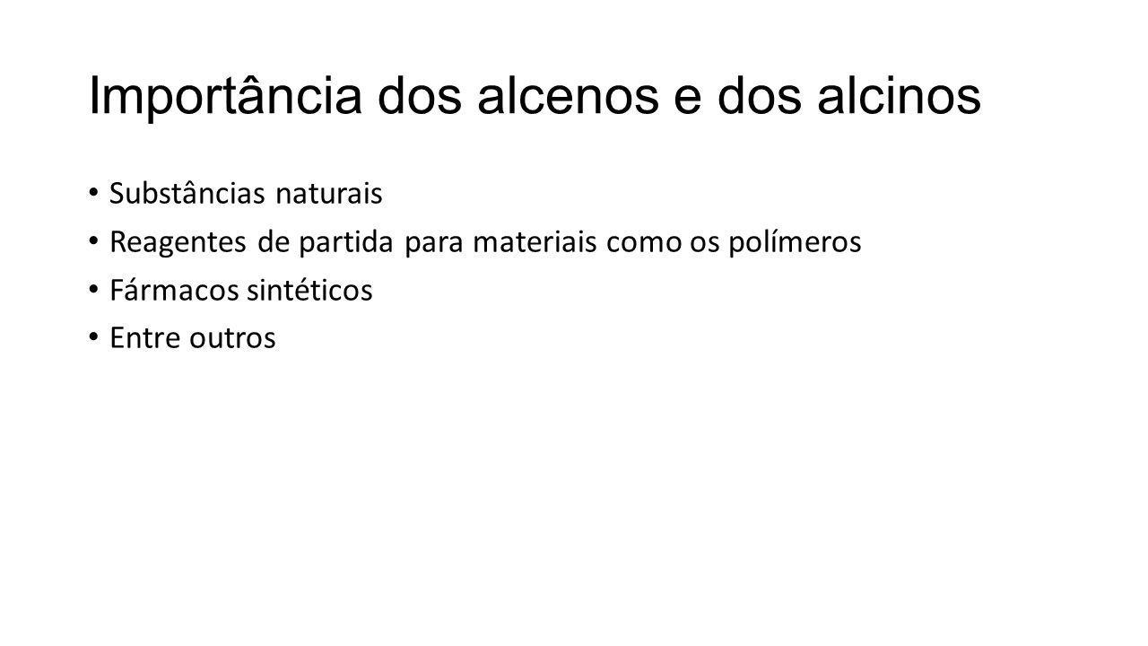 Importância dos alcenos e dos alcinos Substâncias naturais Reagentes de partida para materiais como os polímeros Fármacos sintéticos Entre outros