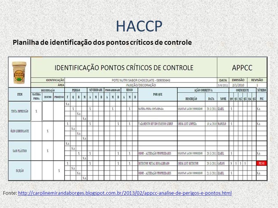 HACCP Planilha de identificação dos pontos críticos de controle Fonte: http://carolinemirandaborges.blogspot.com.br/2013/02/appcc-analise-de-perigos-e