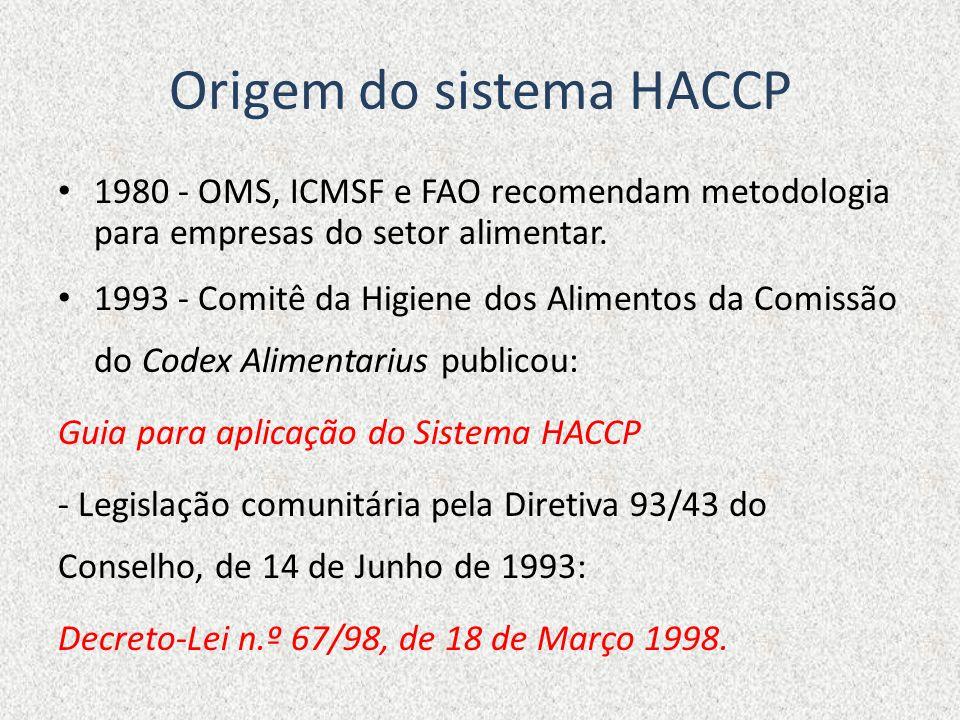 Origem do sistema HACCP 1980 - OMS, ICMSF e FAO recomendam metodologia para empresas do setor alimentar. 1993 - Comitê da Higiene dos Alimentos da Com