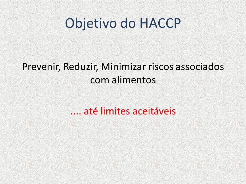 Objetivo do HACCP Prevenir, Reduzir, Minimizar riscos associados com alimentos.... até limites aceitáveis