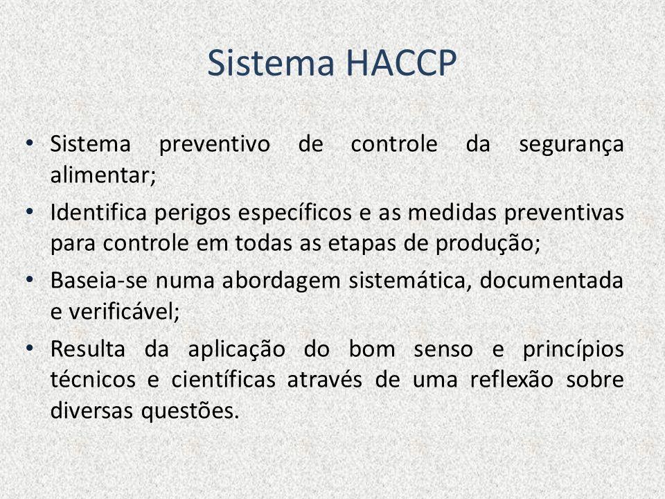 Implementação do HACCP – Início: Definição do âmbito Formação da Equipe HACCP – Planejamento: Descrição produto e processo Identificação de perigos/riscos Identificação de PCC/Medidas de controle – Implementação: Monitoramento Ações Corretivas Registos/Arquivo Verificação Correções ao sistema