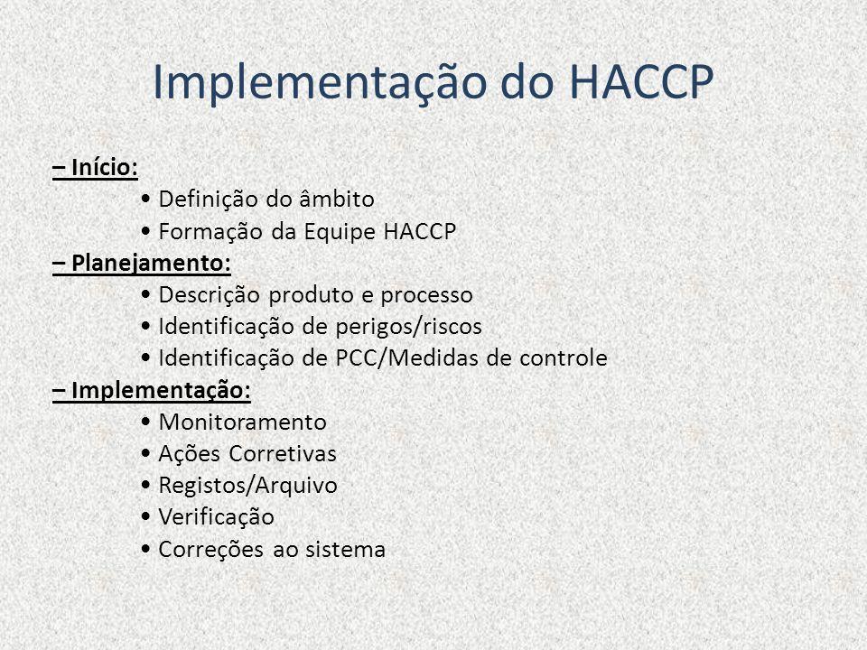 Implementação do HACCP – Início: Definição do âmbito Formação da Equipe HACCP – Planejamento: Descrição produto e processo Identificação de perigos/ri