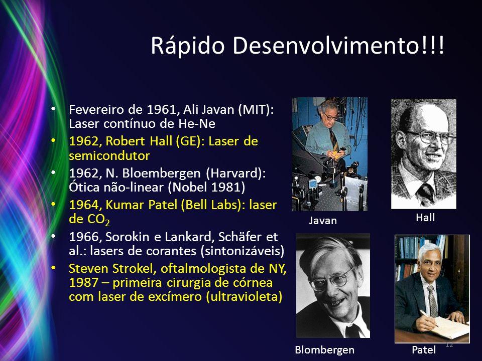 Rápido Desenvolvimento!!! Fevereiro de 1961, Ali Javan (MIT): Laser contínuo de He-Ne 1962, Robert Hall (GE): Laser de semicondutor 1962, N. Bloemberg