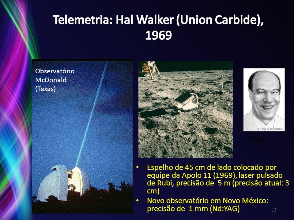 Espelho de 45 cm de lado colocado por equipe da Apolo 11 (1969), laser pulsado de Rubi, precisão de 5 m (precisão atual: 3 cm) Novo observatório em No