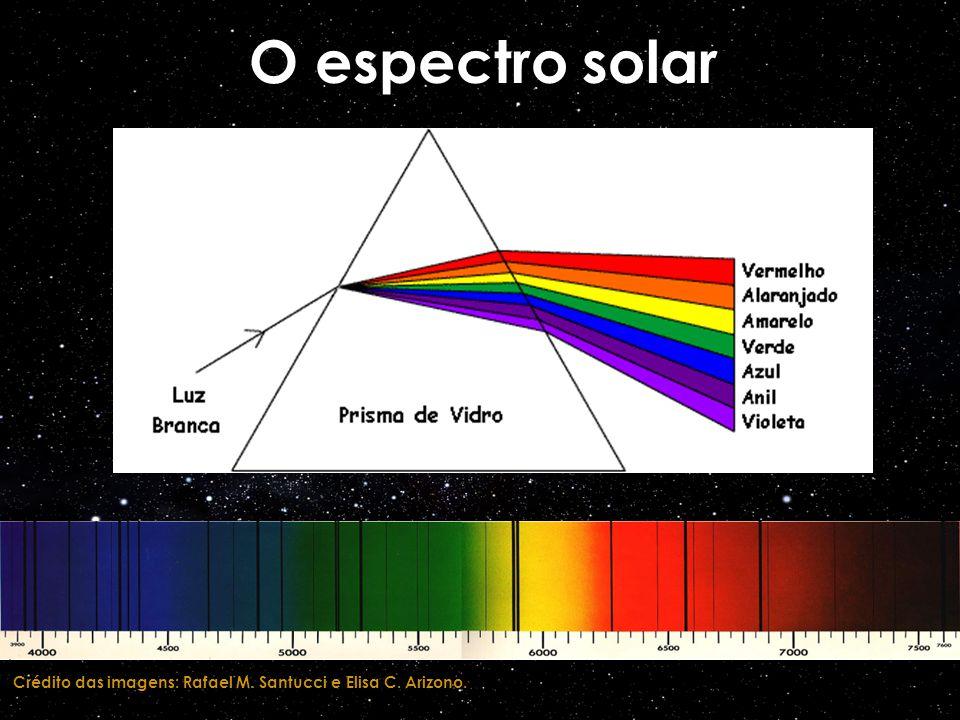 Crédito das imagens: Rafael M. Santucci e Elisa C. Arizono. O espectro solar