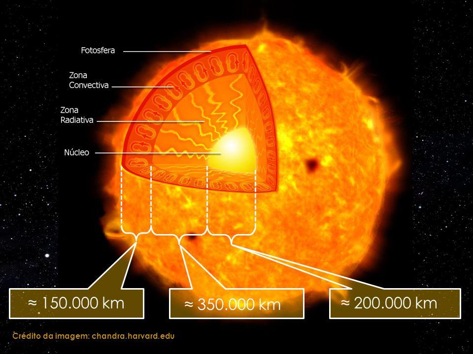 Crédito da imagem: chandra.harvard.edu 200.000 km 350.000 km 150.000 km