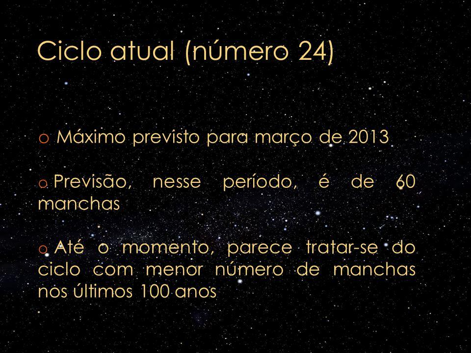 Ciclo atual (número 24) o Máximo previsto para março de 2013 o Previsão, nesse período, é de 60 manchas o Até o momento, parece tratar-se do ciclo com