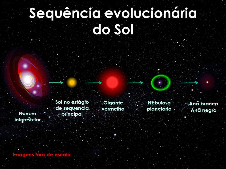 Sequência evolucionária do Sol Nuvem interestelar Sol no estágio de sequencia principal Gigante vermelha Nebulosa planetária Anã branca Imagens fora d