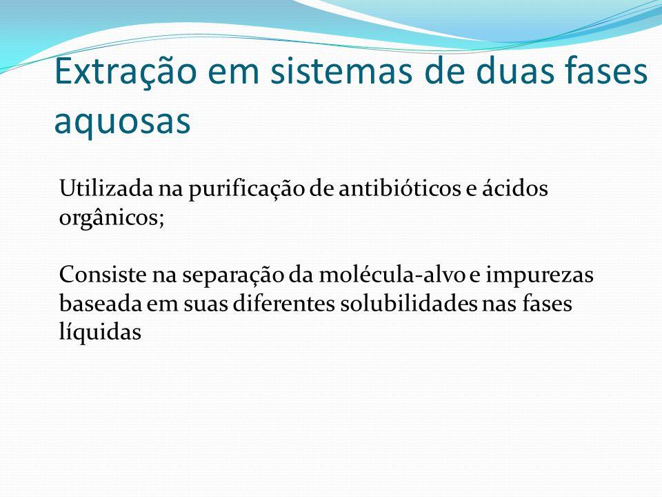 Extração em sistemas de duas fases aquosas Utilizada na purificação de antibióticos e ácidos orgânicos; Consiste na separação da molécula-alvo e impur