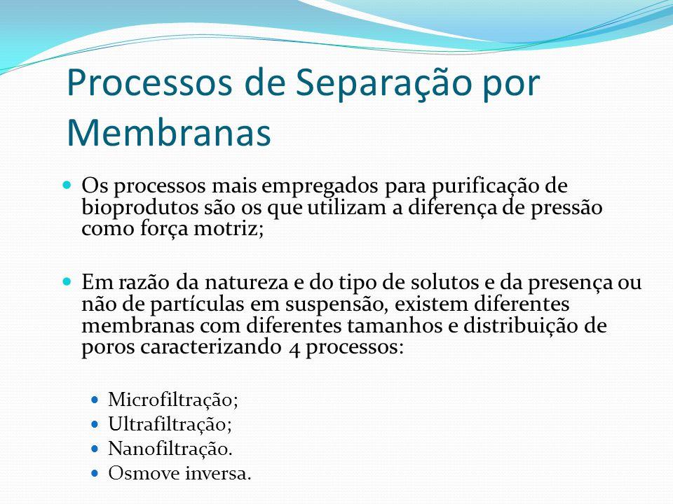 Processos de Separação por Membranas Os processos mais empregados para purificação de bioprodutos são os que utilizam a diferença de pressão como forç