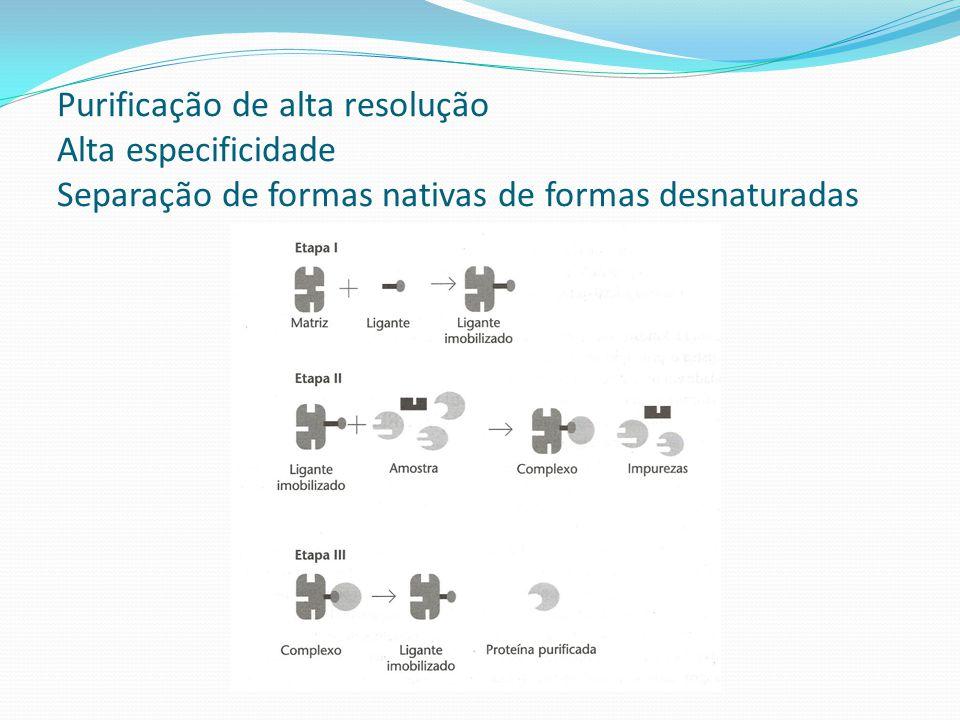 Purificação de alta resolução Alta especificidade Separação de formas nativas de formas desnaturadas