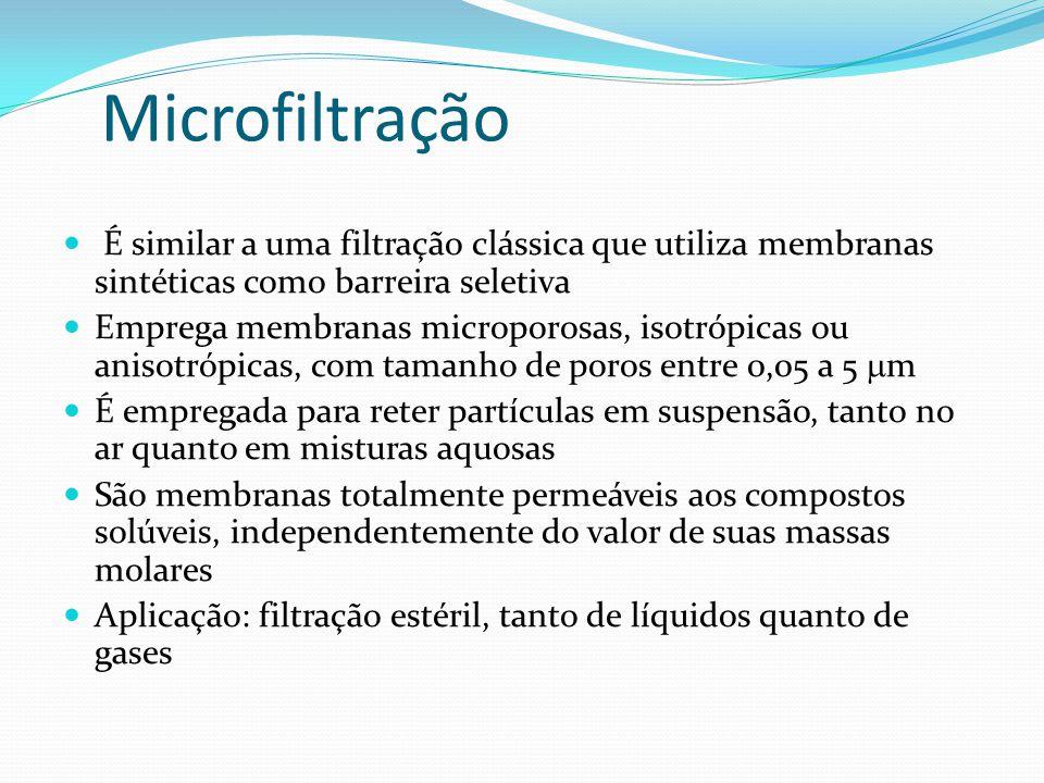 Microfiltração É similar a uma filtração clássica que utiliza membranas sintéticas como barreira seletiva Emprega membranas microporosas, isotrópicas