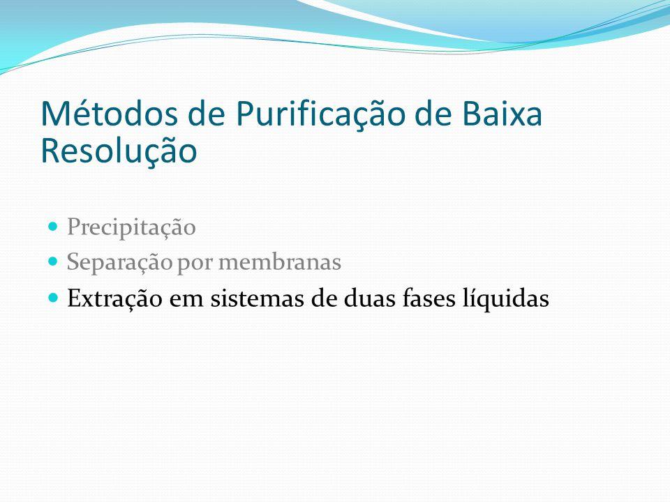 Extração em sistemas de duas fases aquosas Utilizada na purificação de antibióticos e ácidos orgânicos; Consiste na separação da molécula-alvo e impurezas baseada em suas diferentes solubilidades nas fases líquidas