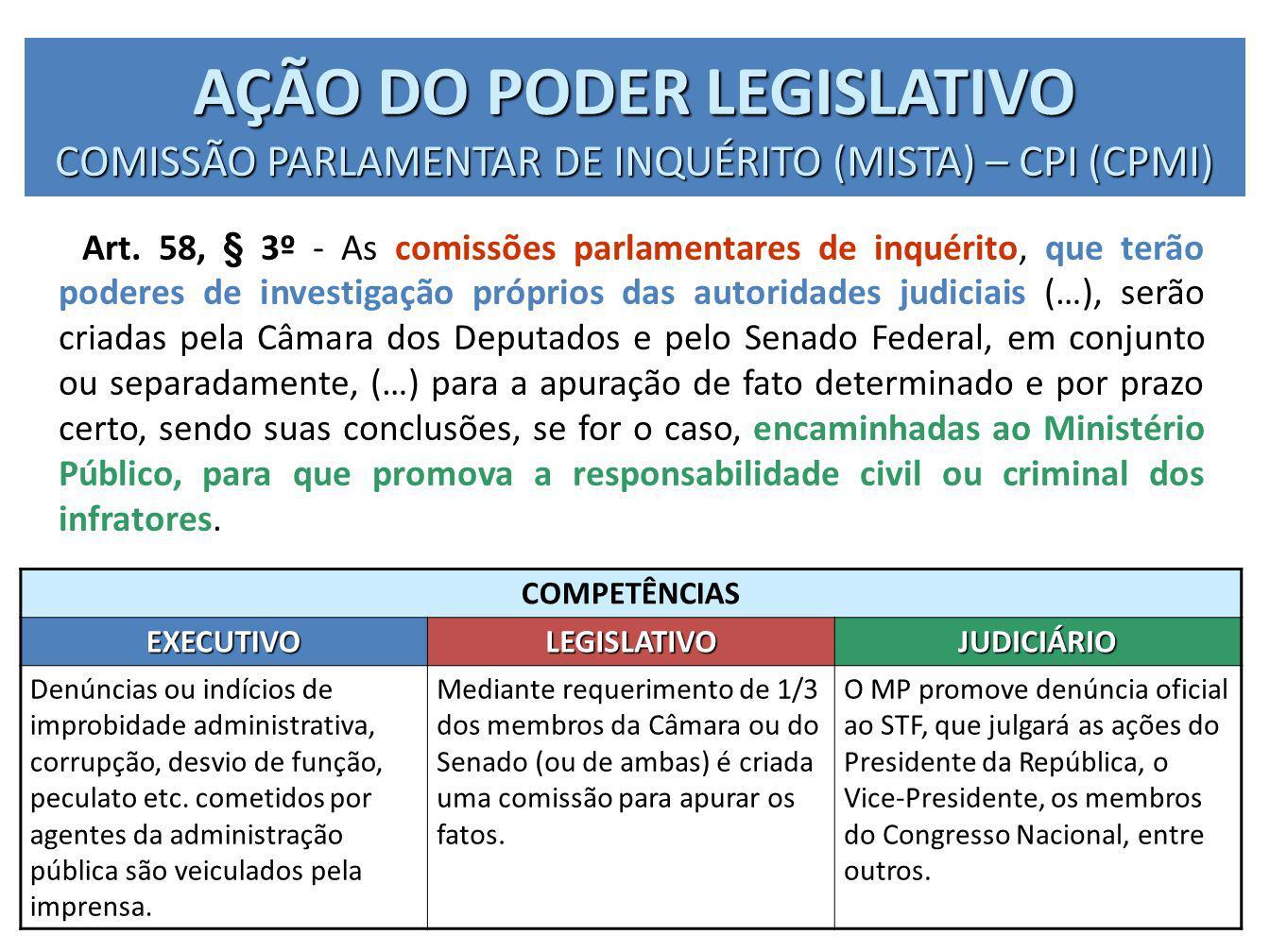 AÇÃO DO PODER LEGISLATIVO COMISSÃO PARLAMENTAR DE INQUÉRITO (MISTA) – CPI (CPMI) Art. 58, § 3º - As comissões parlamentares de inquérito, que terão po