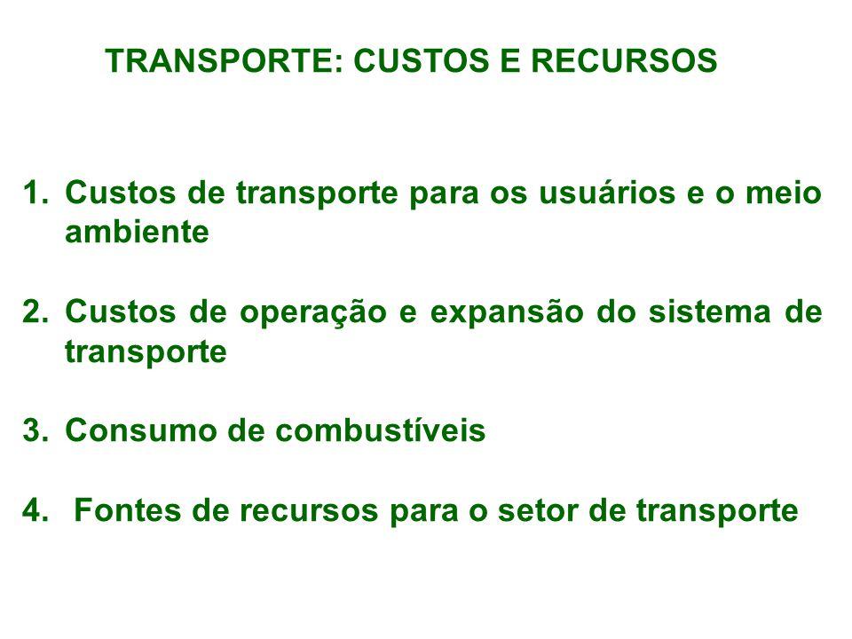 TRANSPORTE: CUSTOS E RECURSOS 1.Custos de transporte para os usuários e o meio ambiente 2.Custos de operação e expansão do sistema de transporte 3.Con
