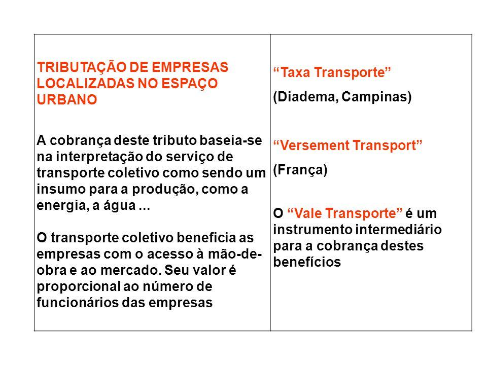 TRIBUTAÇÃO DE EMPRESAS LOCALIZADAS NO ESPAÇO URBANO A cobrança deste tributo baseia-se na interpretação do serviço de transporte coletivo como sendo u