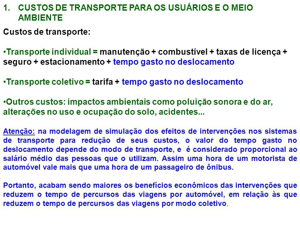 1.CUSTOS DE TRANSPORTE PARA OS USUÁRIOS E O MEIO AMBIENTE Custos de transporte: Transporte individual = manutenção + combustível + taxas de licença +
