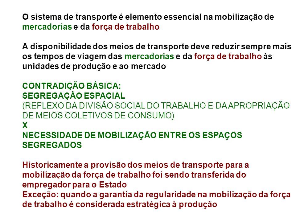 O sistema de transporte é elemento essencial na mobilização de mercadorias e da força de trabalho A disponibilidade dos meios de transporte deve reduz