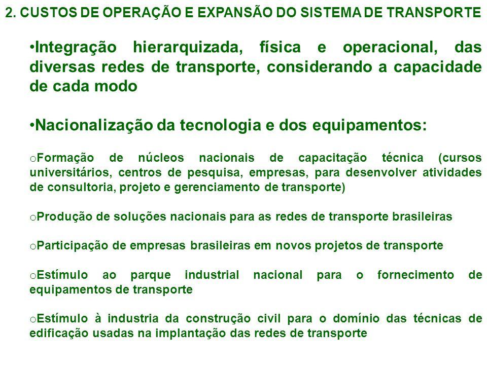 2. CUSTOS DE OPERAÇÃO E EXPANSÃO DO SISTEMA DE TRANSPORTE Integração hierarquizada, física e operacional, das diversas redes de transporte, consideran