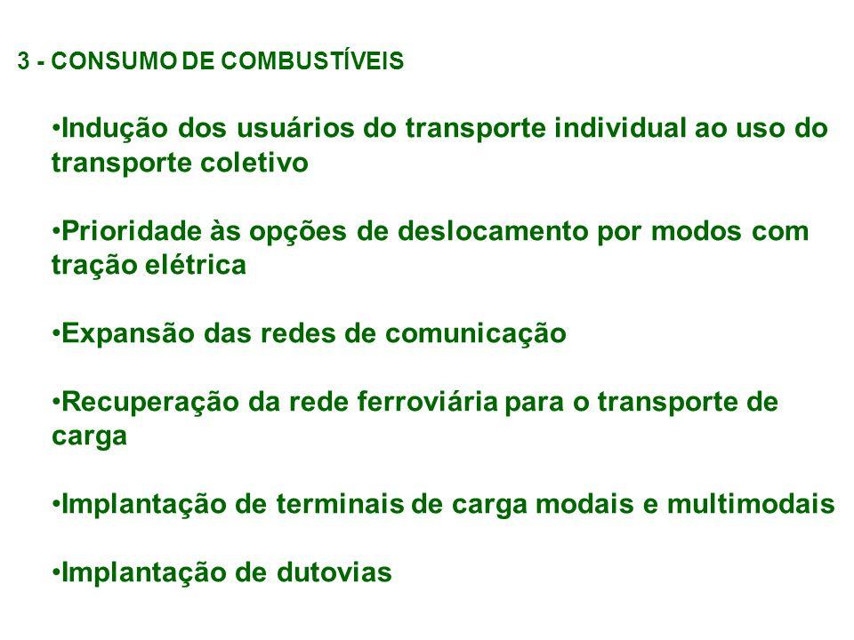 3 - CONSUMO DE COMBUSTÍVEIS Indução dos usuários do transporte individual ao uso do transporte coletivo Prioridade às opções de deslocamento por modos