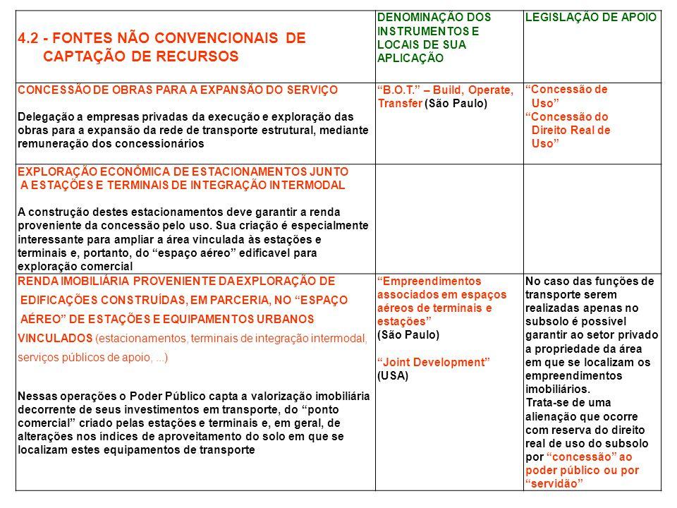 RENDA IMOBILIÁRIA RESULTANTE DA EXPLORAÇÃO DE EDIFICAÇÕES CONSTRUÍDAS EM PARCERIA, EM ÁREAS AFETAS AO SERVIÇO DE TRANSPORTE, NÃO MAIS UTILIZADAS PARA ESTA FUNÇÃO Nestas operações o Poder Público capta renda imobiliária pela comercialização de solo urbano valorizado em função de sua localização e acessibilidade, pelas obras de requalificação do espaço e, em geral, pelas alterações nos índices de aproveitamento do solo Empreendimentos associados em áreas de renovação urbana Joint development, Urban Renewal (USA) Property business from development, and sales of ascet (Inglaterra) Lei orgânica municipal de São Paulo, artigo 152, que regulamenta as Operações Urbanas A transferência da propriedade de bens estatais ao setor privado é possível por permuta ou alienação, após desafetação aprovada por lei