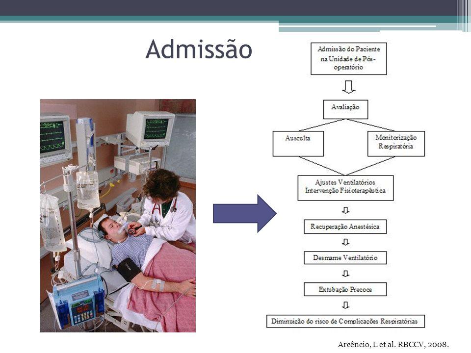 Admissão Arcêncio, L et al. RBCCV, 2008.