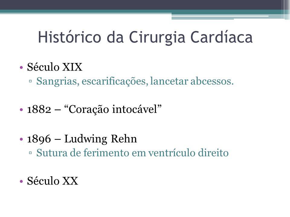 Histórico da Cirurgia Cardíaca Século XIX Sangrias, escarificações, lancetar abcessos. 1882 – Coração intocável 1896 – Ludwing Rehn Sutura de feriment