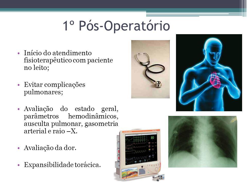 1º Pós-Operatório Início do atendimento fisioterapêutico com paciente no leito; Evitar complicações pulmonares; Avaliação do estado geral, parâmetros