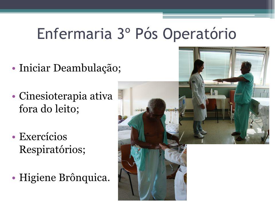 Enfermaria 3º Pós Operatório Iniciar Deambulação; Cinesioterapia ativa fora do leito; Exercícios Respiratórios; Higiene Brônquica.