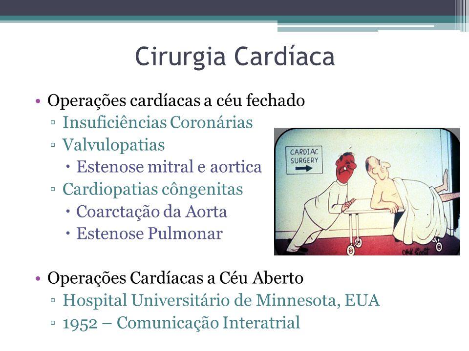 Cirurgia Cardíaca Operações cardíacas a céu fechado Insuficiências Coronárias Valvulopatias Estenose mitral e aortica Cardiopatias côngenitas Coarctaç