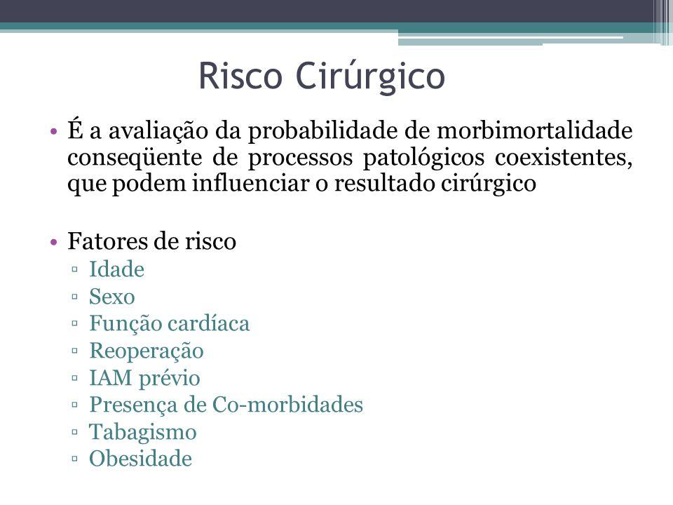 Avaliação dos Sistemas Cardiovascular Função cardíaca (Ecocardiograma; CATE) Diabetes, IAM < 7 dias, HAS, Bloqueios e Arritmias Pulmonar Complicações 5 a 70% Função pulmonar Presença de infecções, exacerbações de doença preexistente Renal Função renal ( Creatinina; Ureia) Insuficiência renal Endócrino, Neuromuscular, Gastrointenstinal