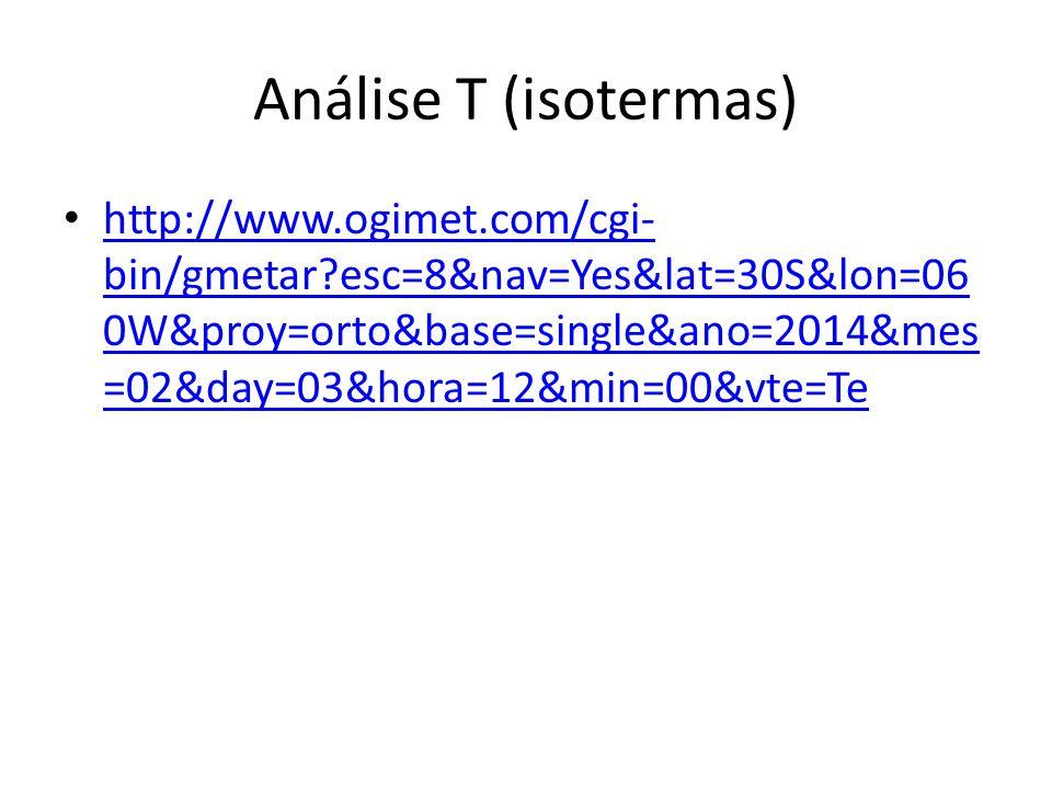 Análise Td (isodrosotermas) http://www.ogimet.com/cgi- bin/gmetar?esc=8&nav=Yes&lat=30S&lon=06 0W&proy=orto&base=single&ano=2014&mes =02&day=03&hora=12&min=00&vtd=Td http://www.ogimet.com/cgi- bin/gmetar?esc=8&nav=Yes&lat=30S&lon=06 0W&proy=orto&base=single&ano=2014&mes =02&day=03&hora=12&min=00&vtd=Td