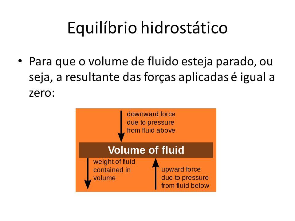 Equilíbrio hidrostático Para que o volume de fluido esteja parado, ou seja, a resultante das forças aplicadas é igual a zero:
