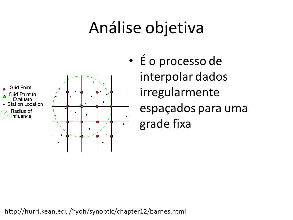 Análise objetiva INTERPOLAÇÃO DE BARNES Esta técnica consiste em atribuir um peso para a observação em função da distância entre a observação e o centro do ponto de grade.