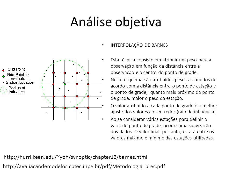 Análise objetiva INTERPOLAÇÃO DE BARNES Esta técnica consiste em atribuir um peso para a observação em função da distância entre a observação e o cent