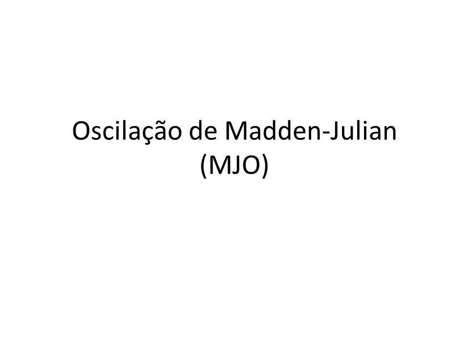 Oscilação de Madden-Julian (MJO)