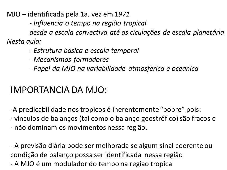 MJO – identificada pela 1a. vez em 1971 - Influencia o tempo na região tropical desde a escala convectiva até as ciculações de escala planetária Nesta